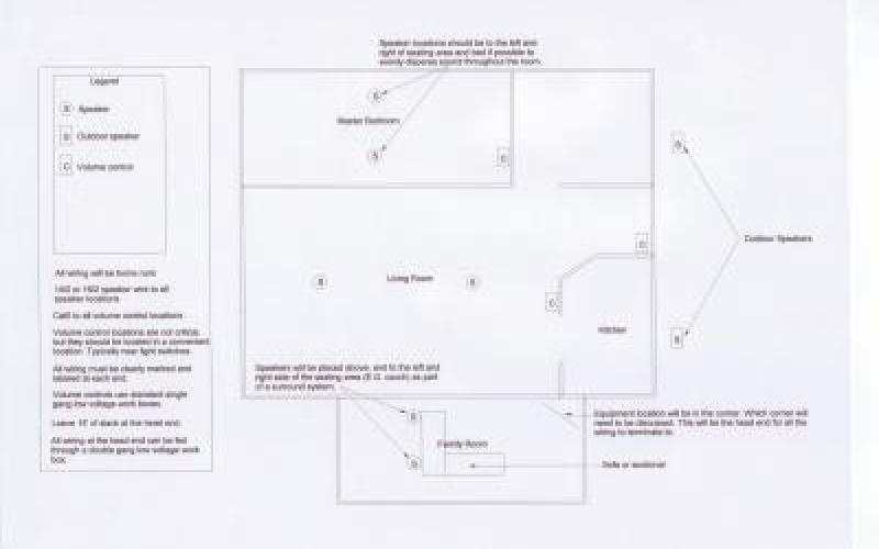 Design & Consulting